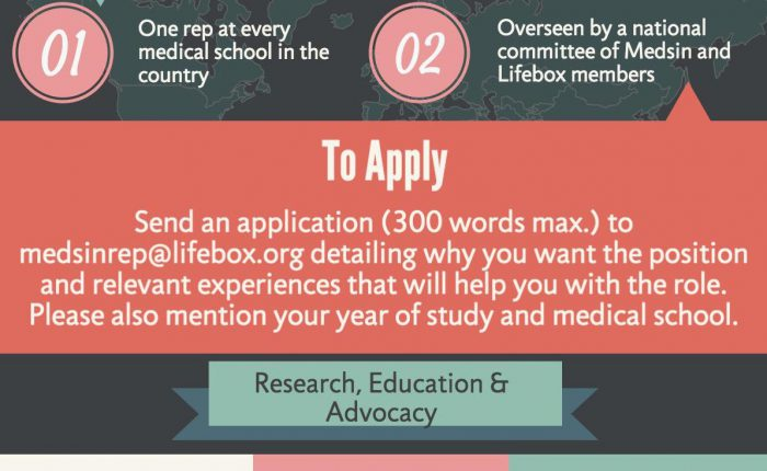 Lifebox-Students for Global Health University Reps
